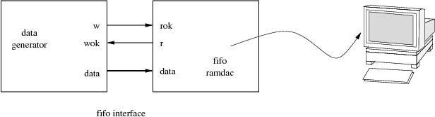 Soclib Cc/And Modelsim – SoCLib